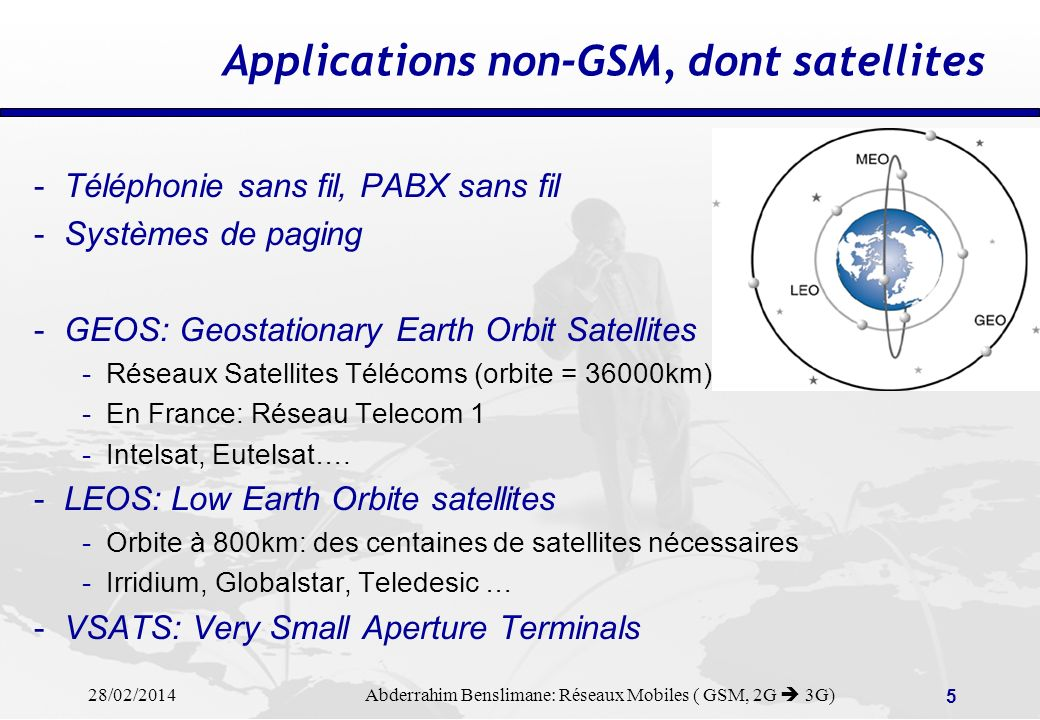 Applications non-GSM, dont satellites