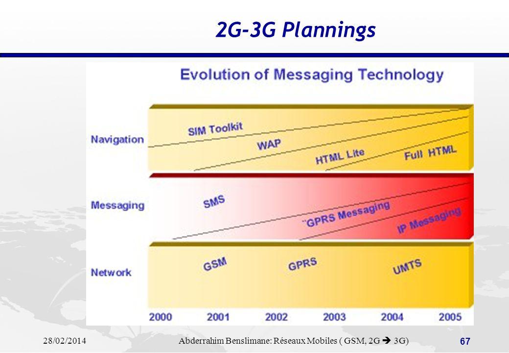 2G-3G Plannings