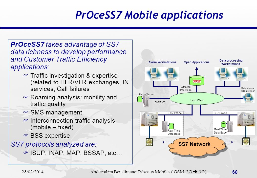 PrOceSS7 Mobile applications