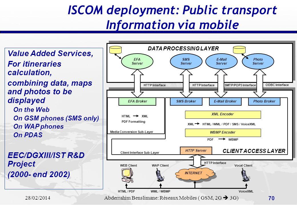 Gut bekannt Réseaux Mobiles Présentation GSM Evolutions 2G vers 3G - ppt  TK04