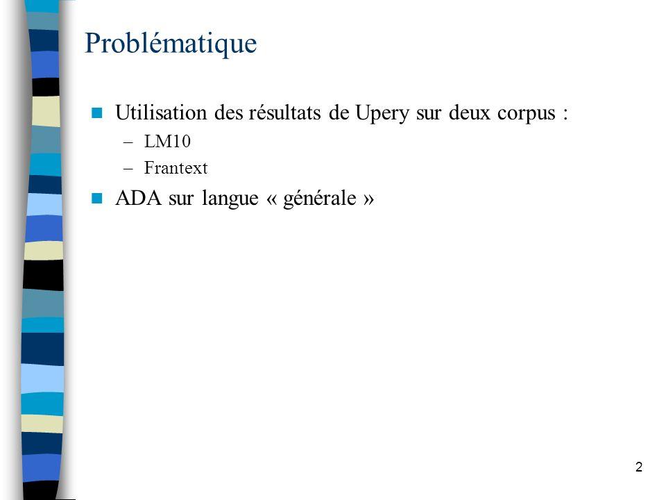 Problématique Utilisation des résultats de Upery sur deux corpus :