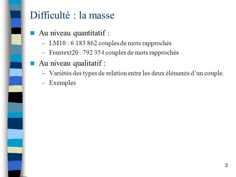Difficulté : la masse Au niveau quantitatif : Au niveau qualitatif :