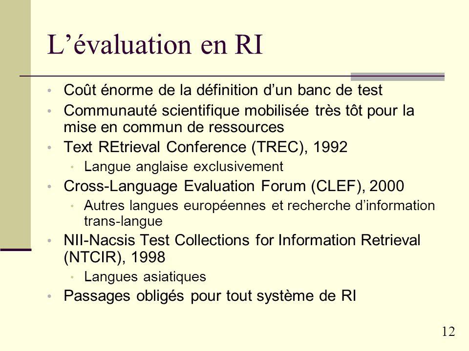L'évaluation en RI Coût énorme de la définition d'un banc de test