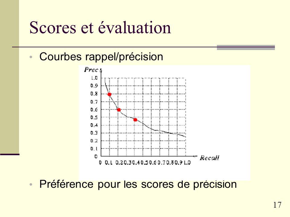 Scores et évaluation Courbes rappel/précision