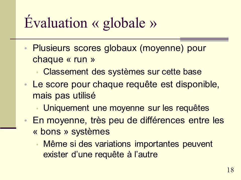 Évaluation « globale »Plusieurs scores globaux (moyenne) pour chaque « run » Classement des systèmes sur cette base.