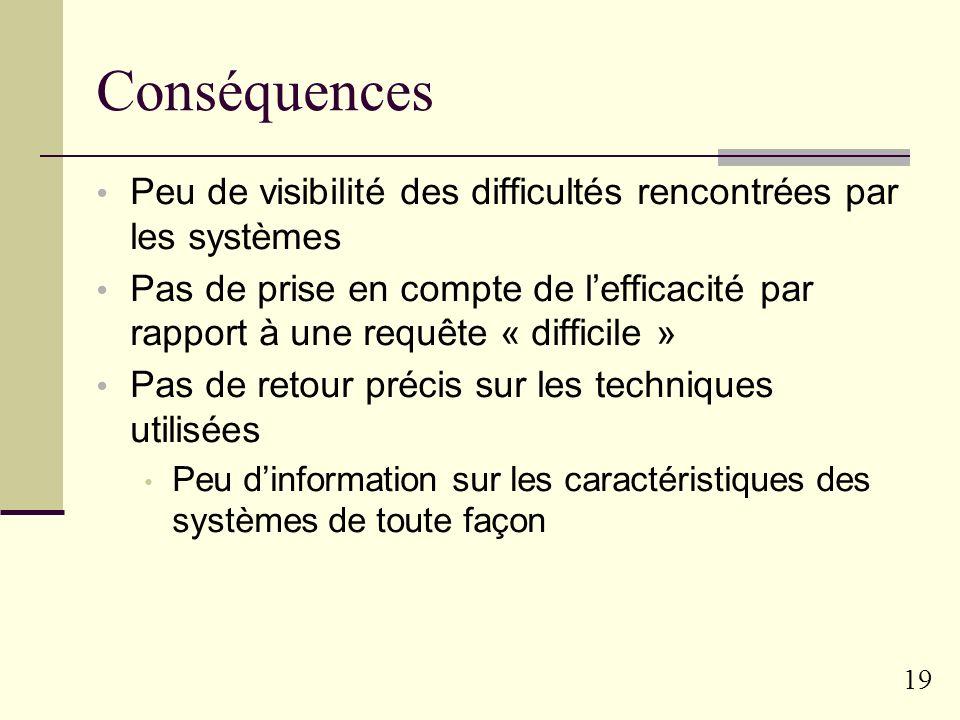 Conséquences Peu de visibilité des difficultés rencontrées par les systèmes.