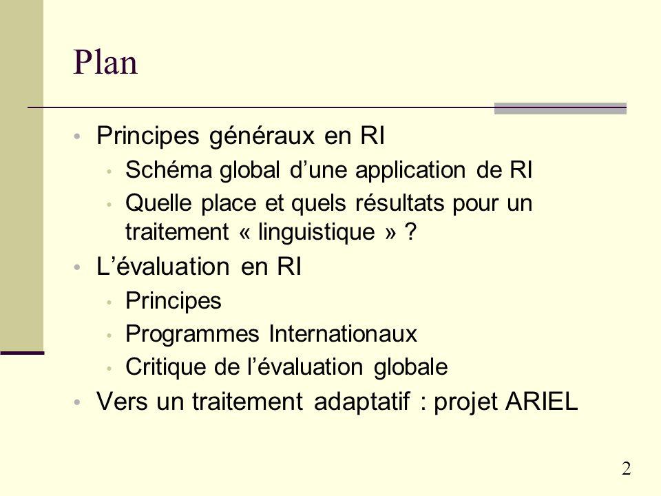 Plan Principes généraux en RI L'évaluation en RI