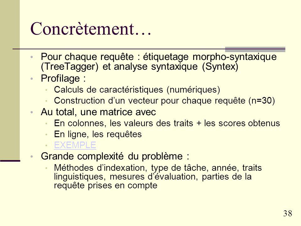 Concrètement…Pour chaque requête : étiquetage morpho-syntaxique (TreeTagger) et analyse syntaxique (Syntex)