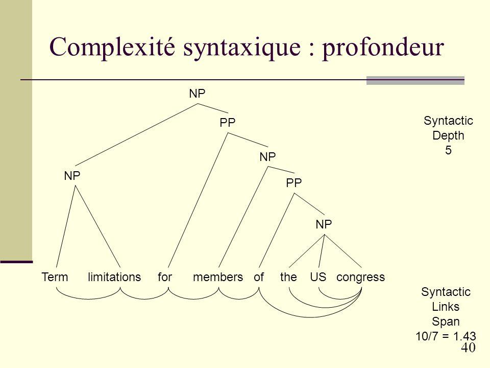 Complexité syntaxique : profondeur
