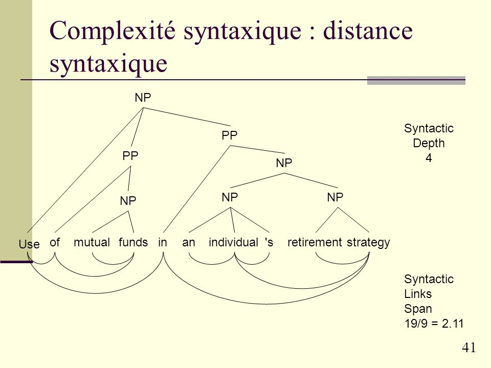 Complexité syntaxique : distance syntaxique