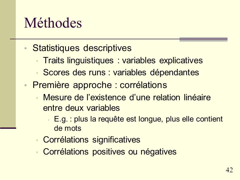 Méthodes Statistiques descriptives Première approche : corrélations