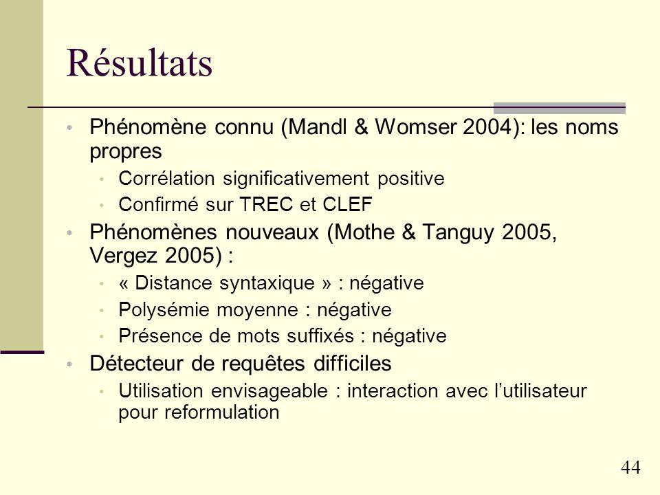 Résultats Phénomène connu (Mandl & Womser 2004): les noms propres