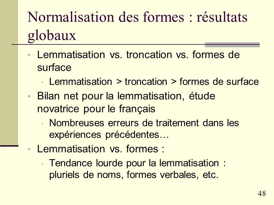 Normalisation des formes : résultats globaux