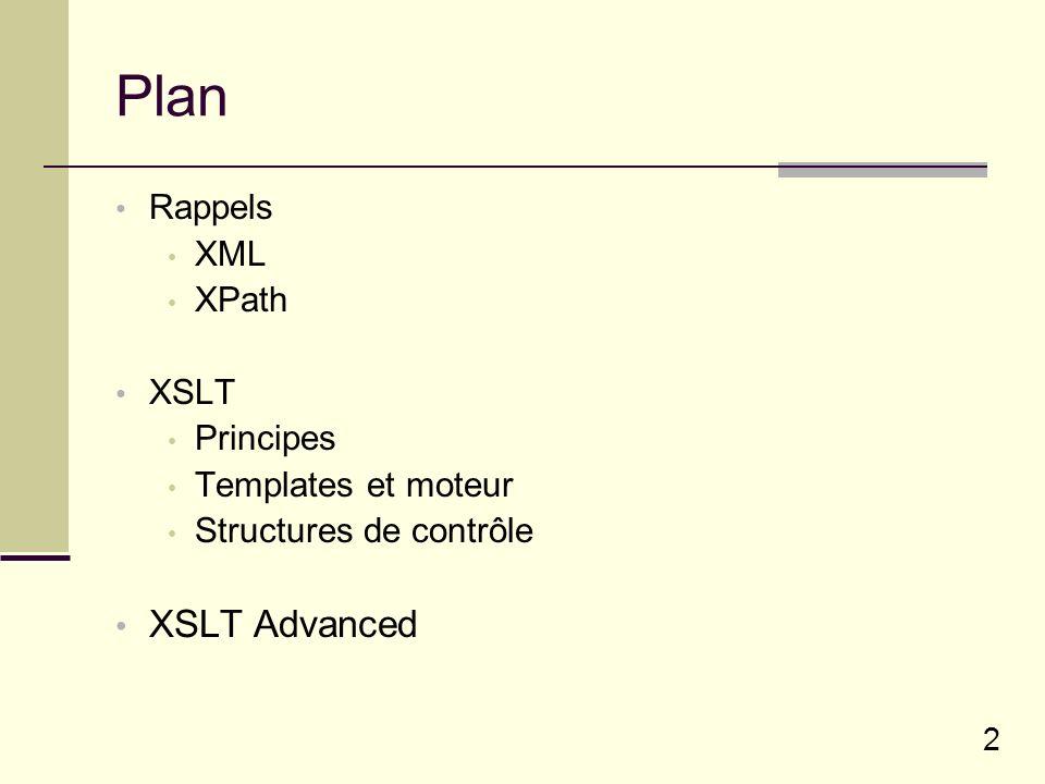 Plan XSLT Advanced Rappels XML XPath XSLT Principes