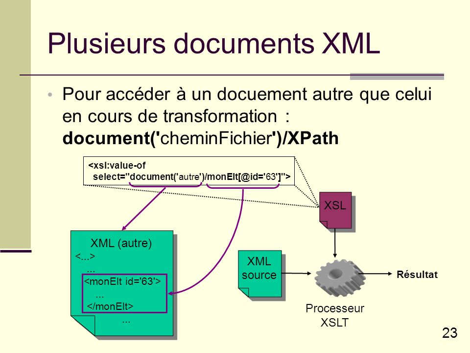 Plusieurs documents XML