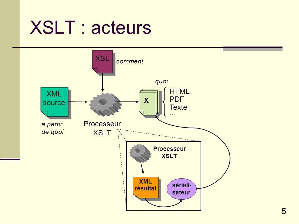 XSLT : acteurs XSL HTML XML source X PDF Texte ... Processeur XSLT