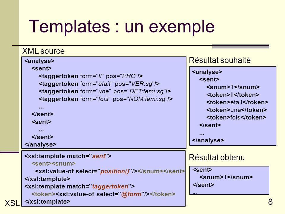 Templates : un exemple XML source Résultat souhaité Résultat obtenu