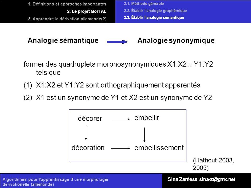 Analogie sémantique Analogie synonymique