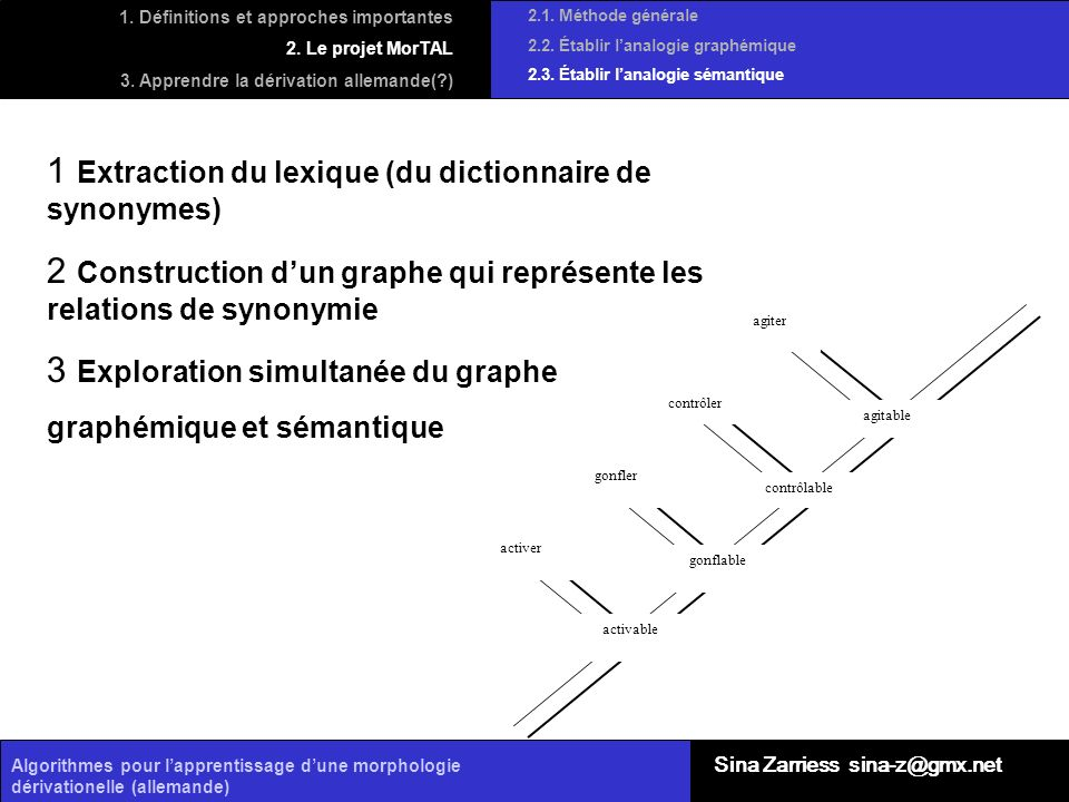 1 Extraction du lexique (du dictionnaire de synonymes)