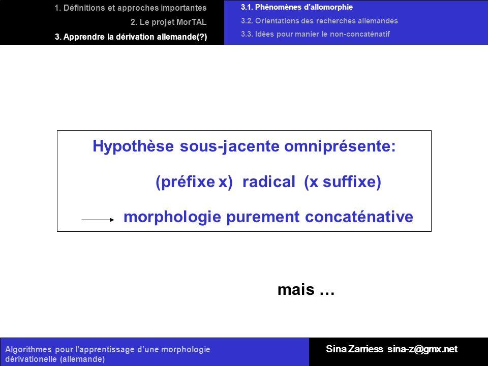 Hypothèse sous-jacente omniprésente: (préfixe x) radical (x suffixe)