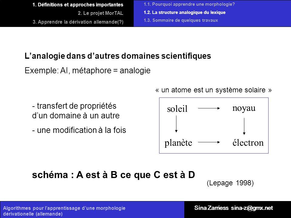 schéma : A est à B ce que C est à D