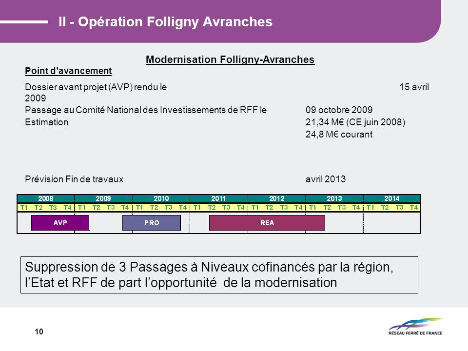 II - Opération Folligny Avranches