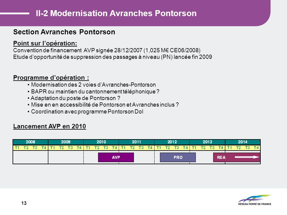 II-2 Modernisation Avranches Pontorson
