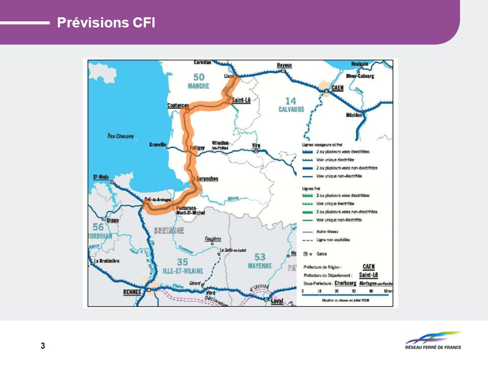 Prévisions CFI