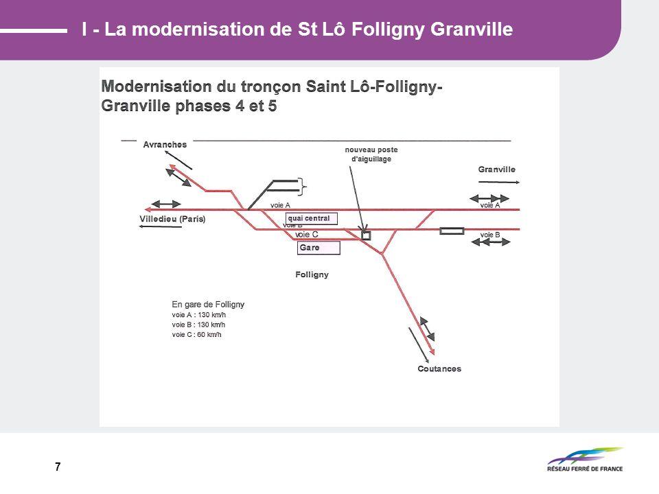 I - La modernisation de St Lô Folligny Granville