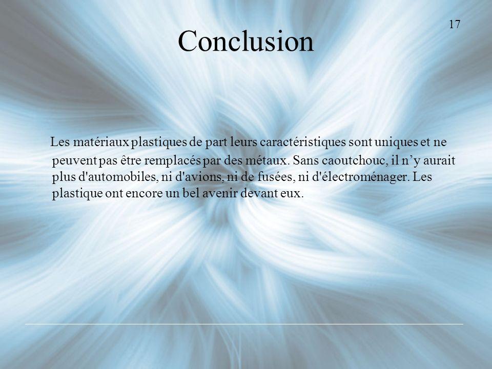 Conclusion17.
