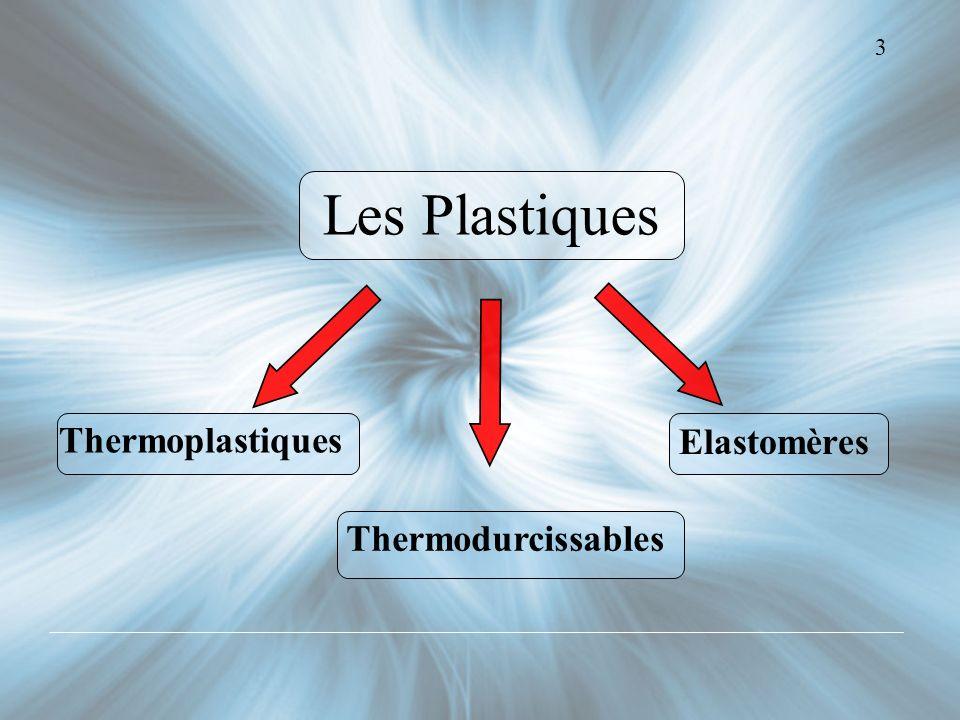 3 Les Plastiques Elastomères Thermoplastiques Thermodurcissables