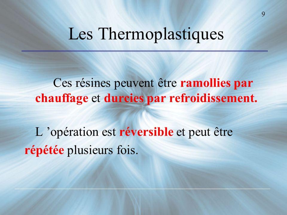 9Les Thermoplastiques. Ces résines peuvent être ramollies par chauffage et durcies par refroidissement.