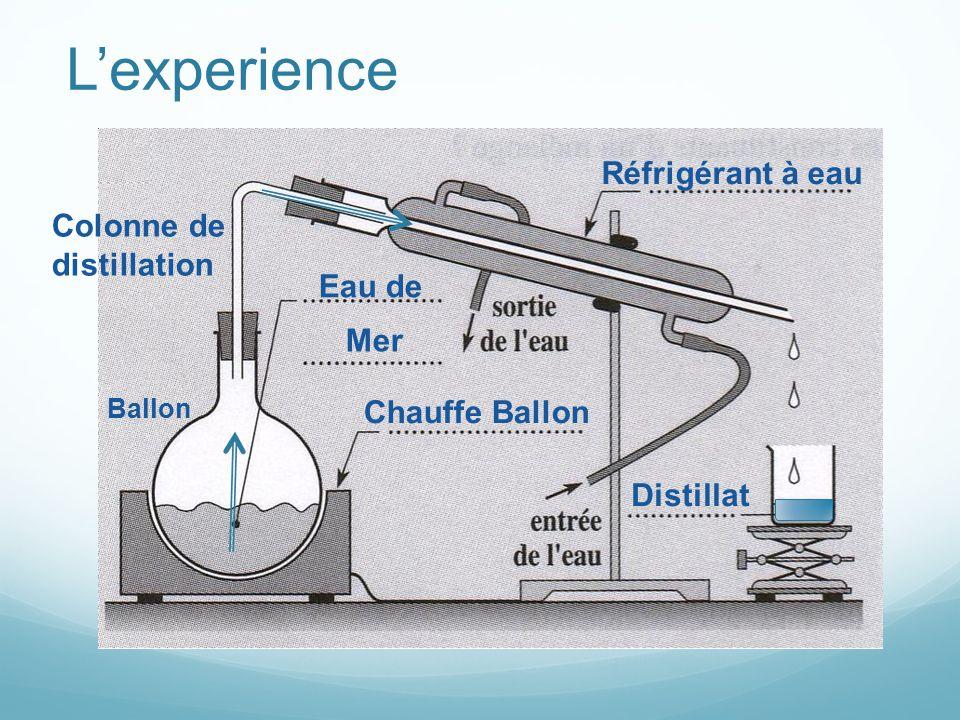 le traitement des eaux au qatar ppt video online t l charger. Black Bedroom Furniture Sets. Home Design Ideas