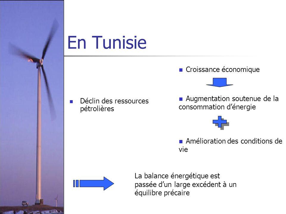 En Tunisie Croissance économique