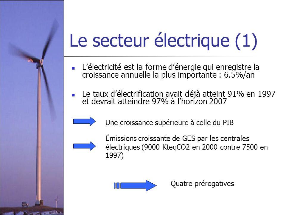 Le secteur électrique (1)