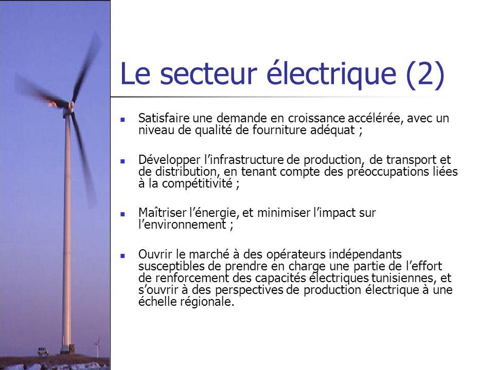 Le secteur électrique (2)