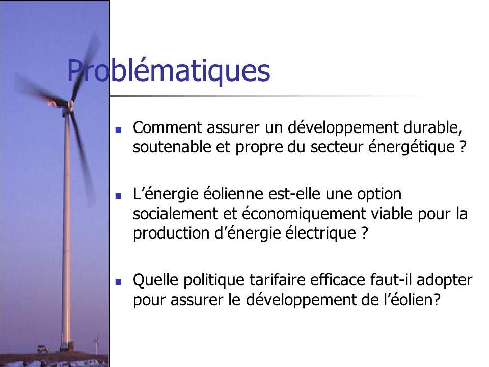 Problématiques Comment assurer un développement durable, soutenable et propre du secteur énergétique