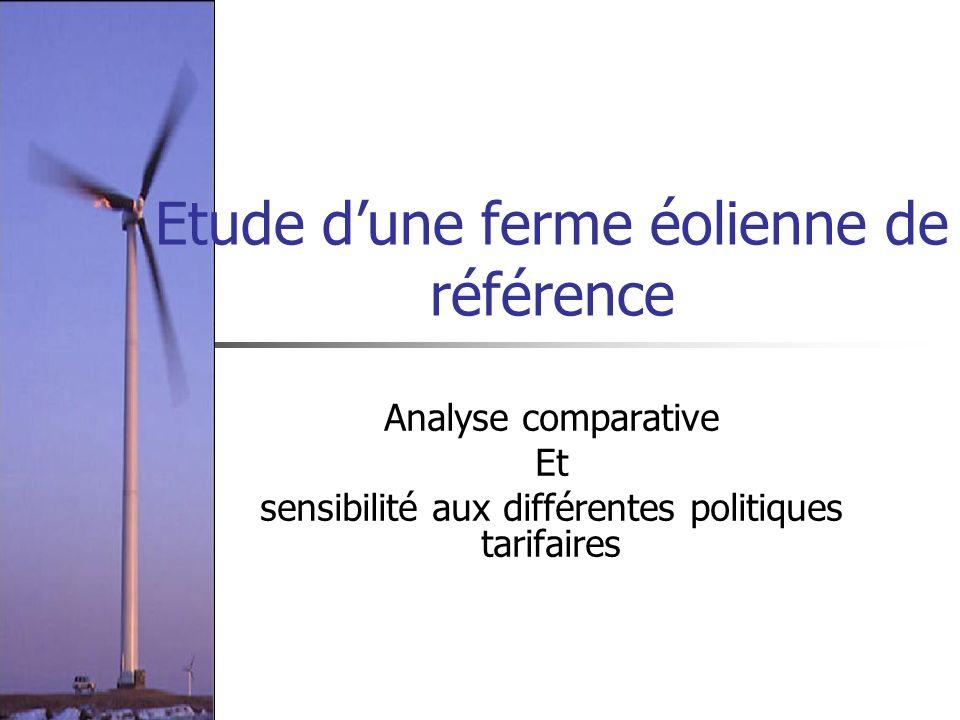 Etude d'une ferme éolienne de référence