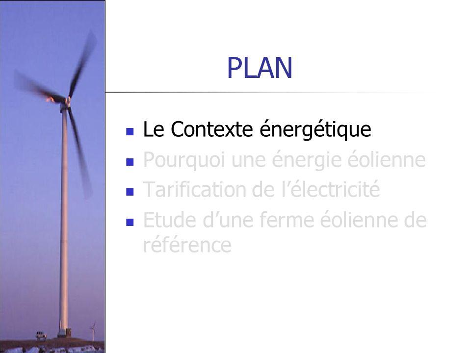 PLAN Le Contexte énergétique Pourquoi une énergie éolienne