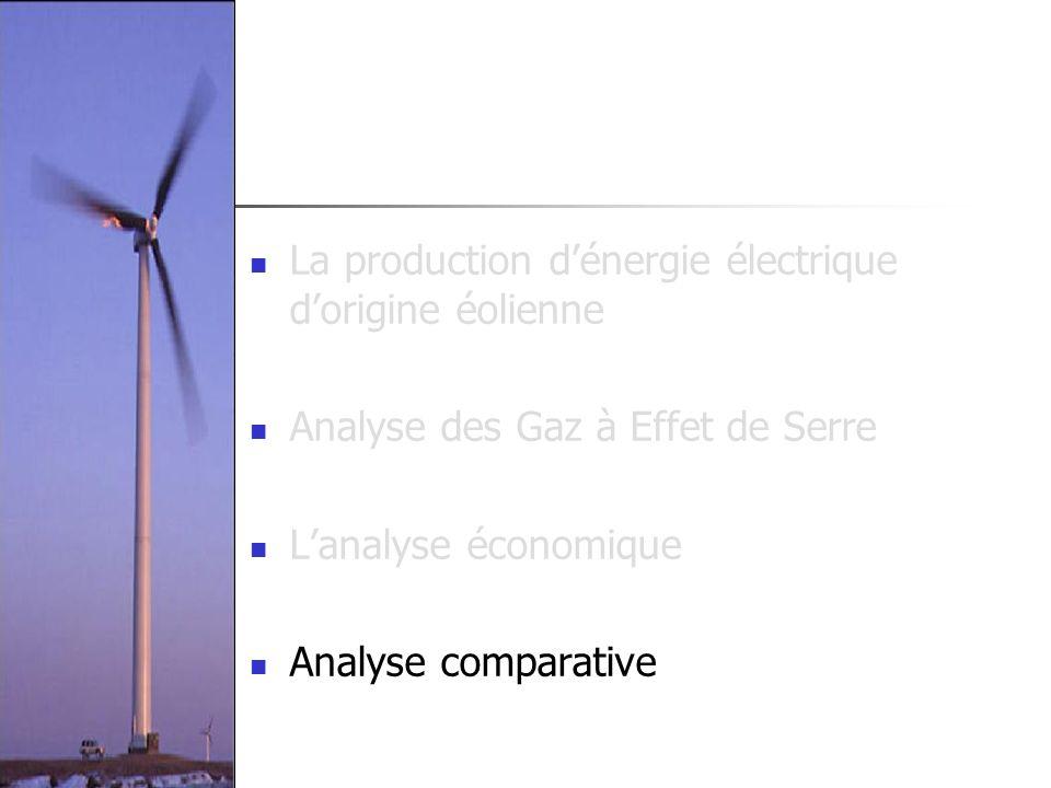 La production d'énergie électrique d'origine éolienne