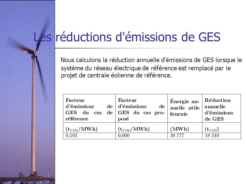 Les réductions d émissions de GES