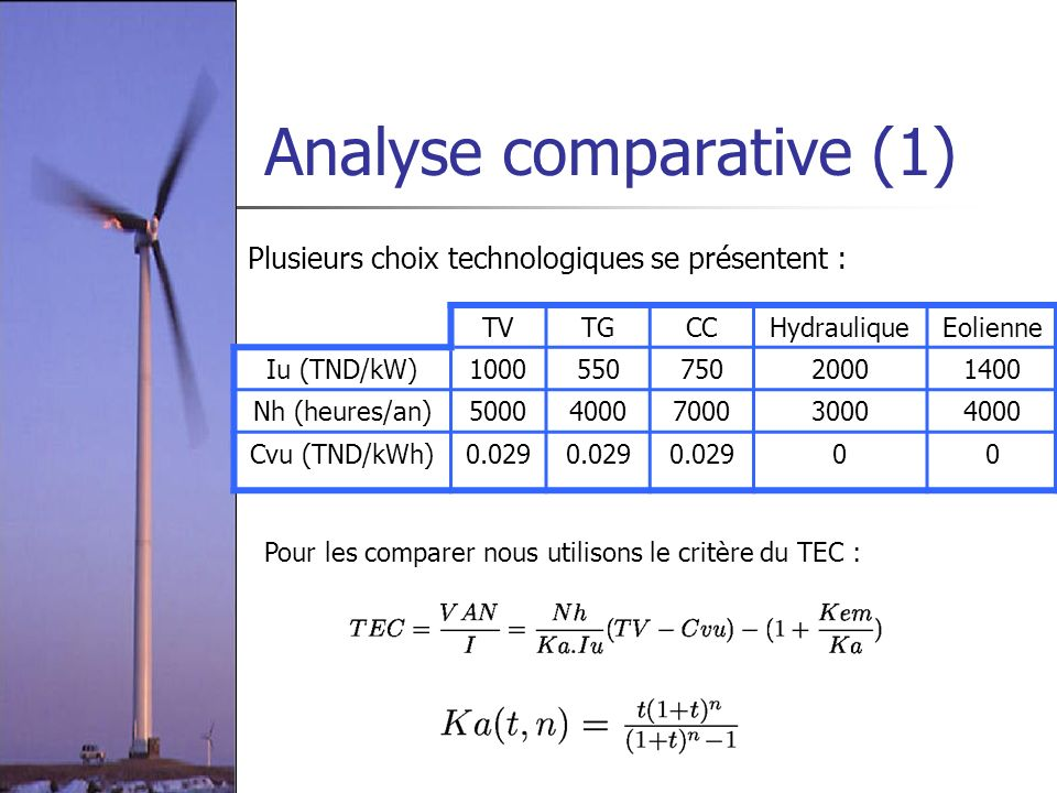 Analyse comparative (1)