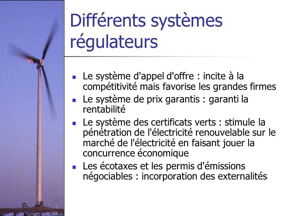 Différents systèmes régulateurs