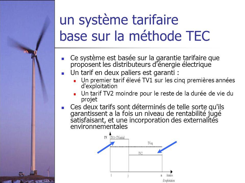 un système tarifaire base sur la méthode TEC