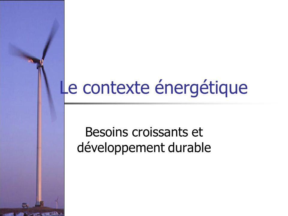 Le contexte énergétique