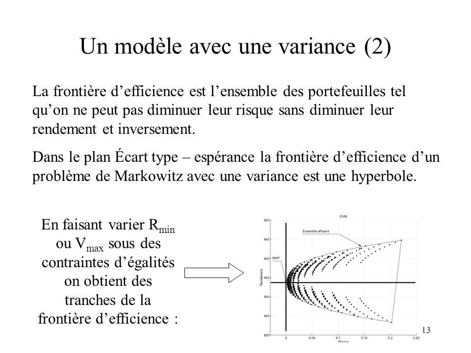 Un modèle avec une variance (2)