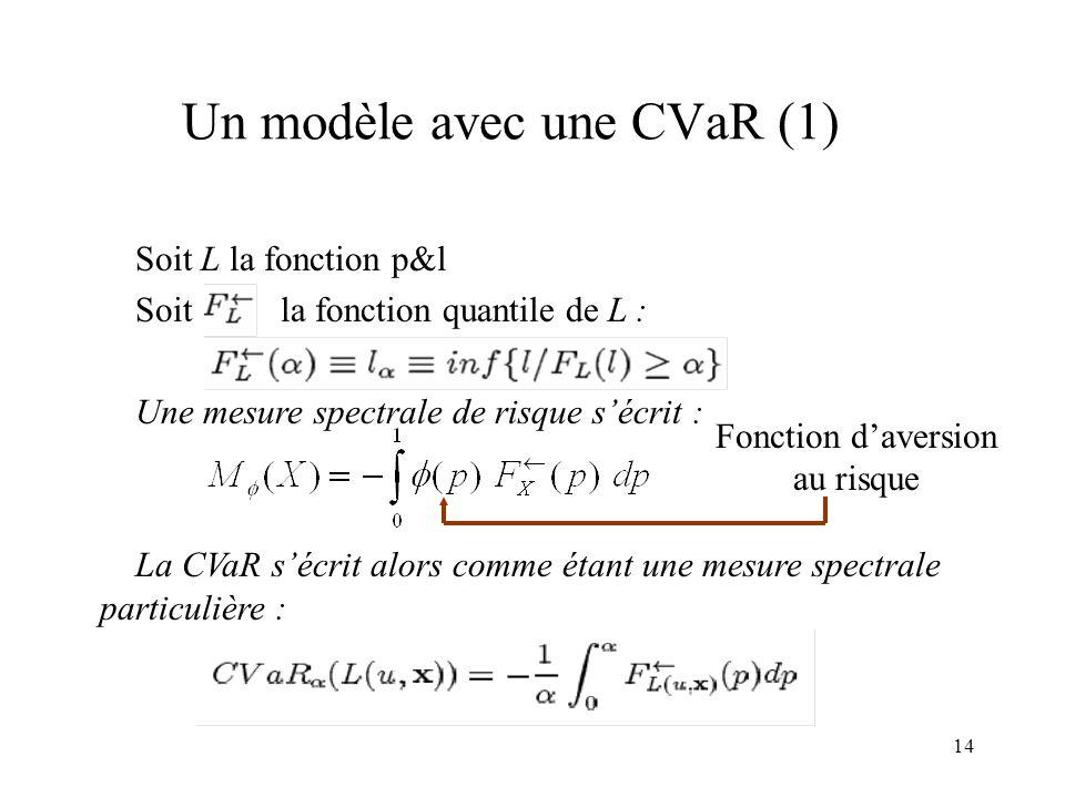 Un modèle avec une CVaR (1)