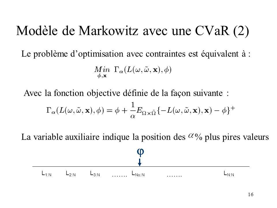 Modèle de Markowitz avec une CVaR (2)