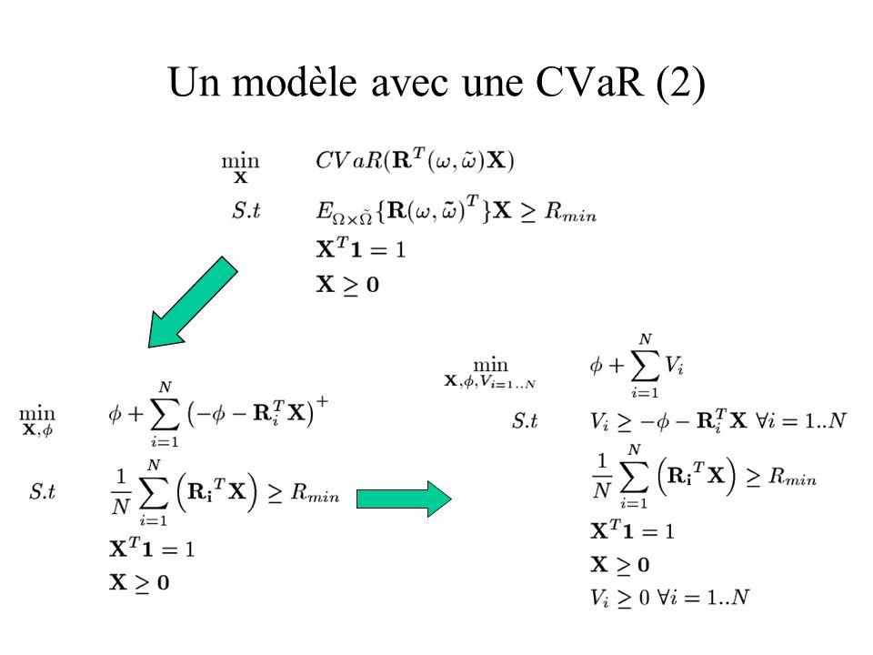 Un modèle avec une CVaR (2)