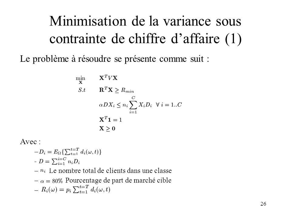 Minimisation de la variance sous contrainte de chiffre d'affaire (1)